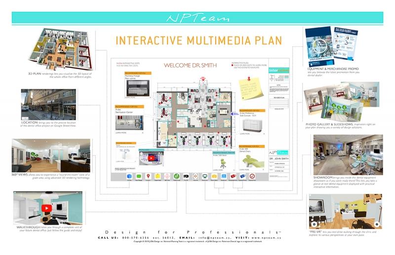 (B2B) Interactive Multimedia Plan